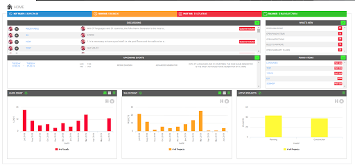 dashboard for better project management