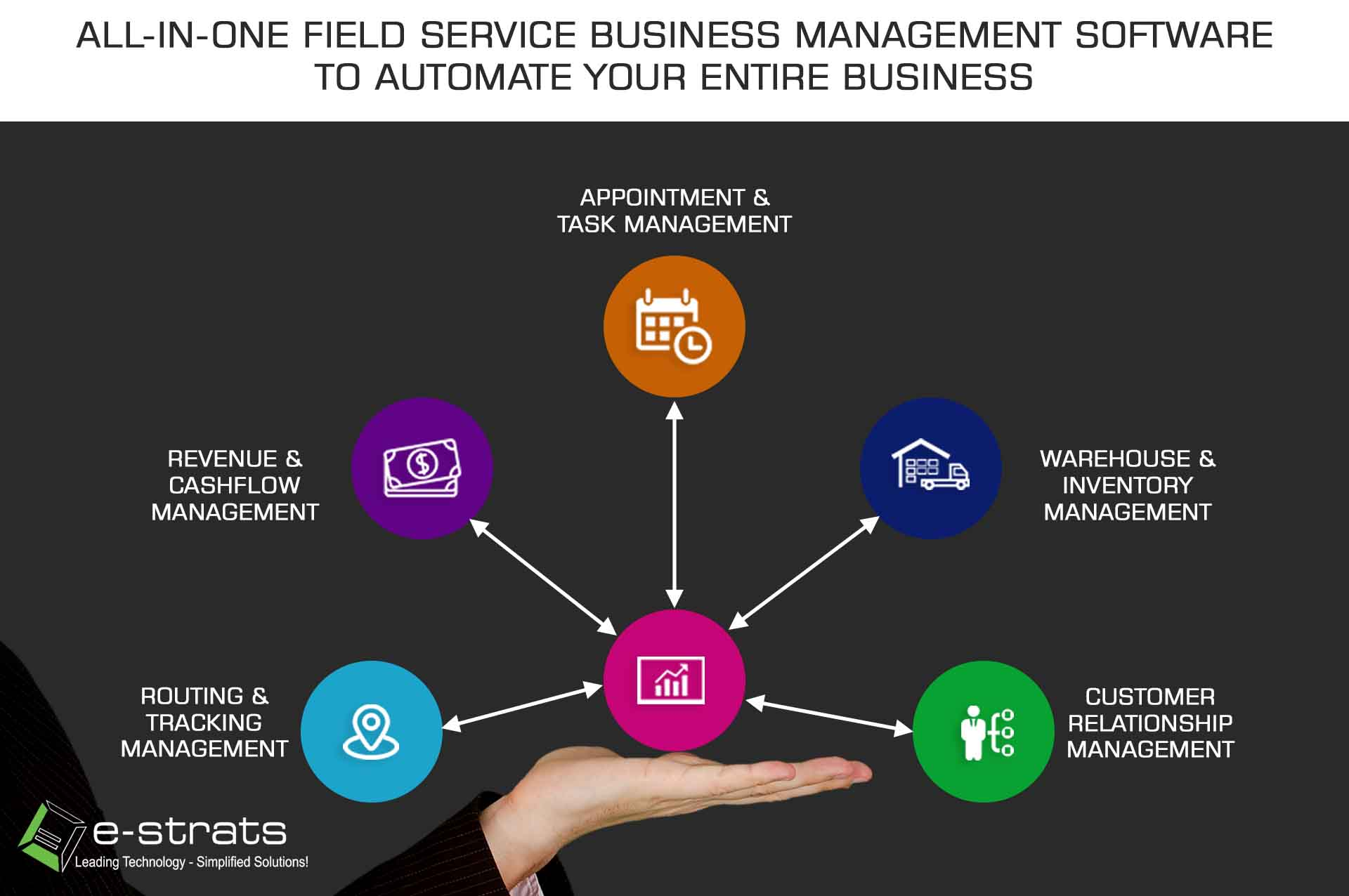 2019's best field service management software features